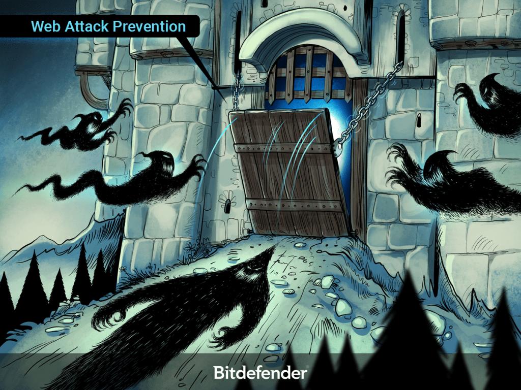 Web Attack Prevention