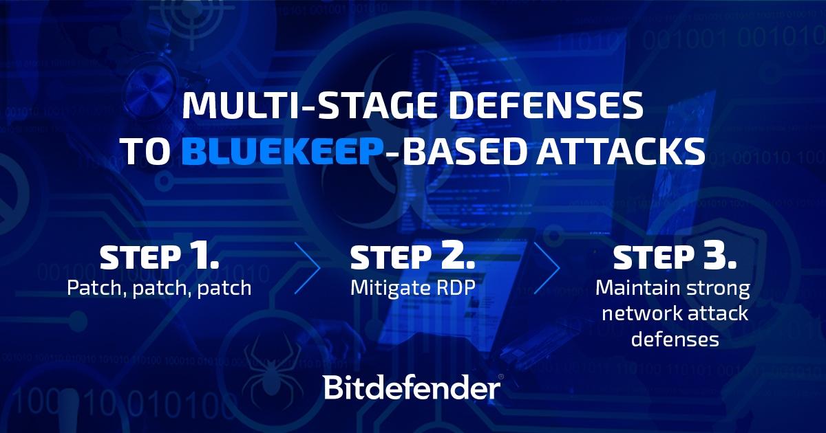 Multi-stage defenses to Bluekeep-based attacks
